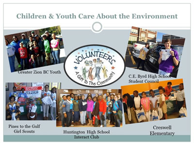 Children and youth care about the environment